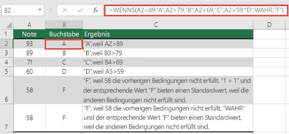 """WENNS-Funktion – Beispiel """"Noten""""  Die Formel in Zelle B2 lautet :=IFS(A2>89;""""A"""";A2>79;""""B"""";A2>69;""""C"""";A2>59;""""D"""";WAHR;""""F"""")"""