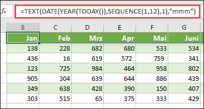 Verwenden einer Kombination aus den Funktionen Text, Datum, Jahr, heute und Sequenz zum Erstellen einer dynamischen Liste mit 12 Monaten