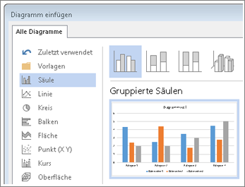 Dialogfeld 'Diagramm einfügen' mit Diagrammoptionen und Vorschau