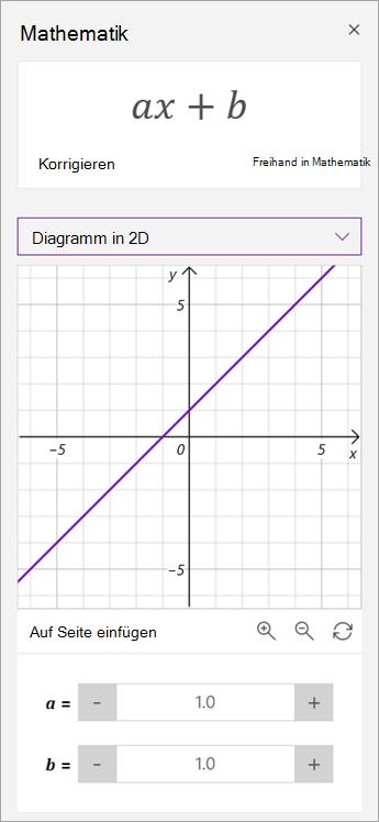 Bearbeiten Sie Parameter von a und b in einem Graphen.