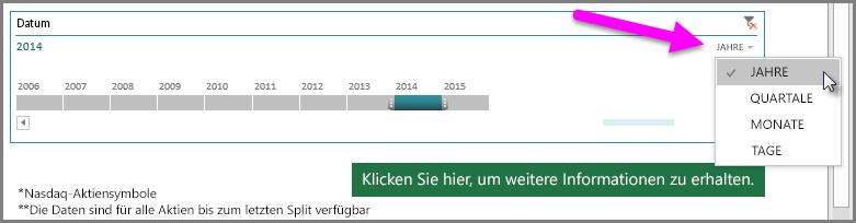 Zeitraum-Datenschnitt