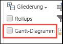 """Option """"Gantt-Diagramm"""""""