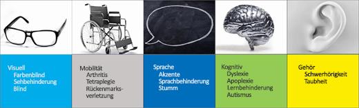 Screenshot von Benutzerszenarien für Barrierefreiheit: Visuell, Mobilität, Sprache, Kognitiv, Hören