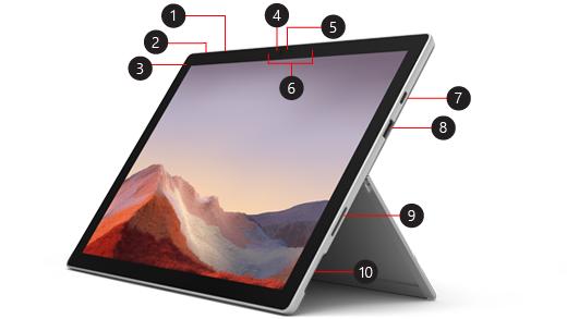 Surface Pro 7, das verschiedene Anschlüsse identifiziert.