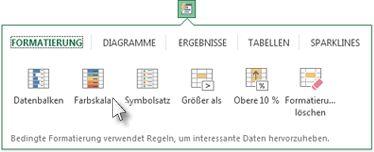 Registerkarte 'Formatierung' im Schnellanalysekatalog