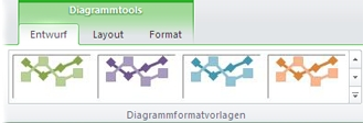 Diagrammtools