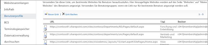 Screenshot der Einstellungen für heraufgestufte Websites verwalten