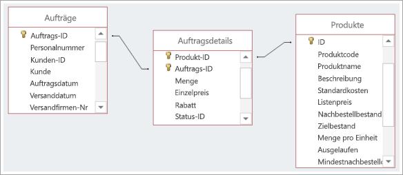 Screenshot der Verbindungen zwischen drei Datenbanktabellen