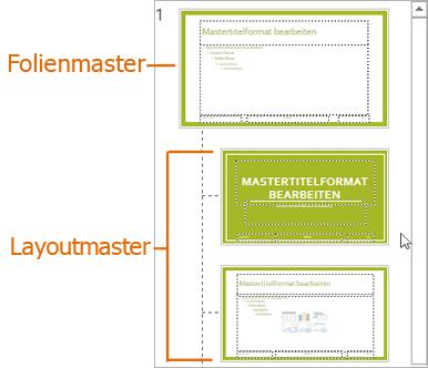 Folienmaster mit Layouts in der Folienmasteransicht von PowerPoint