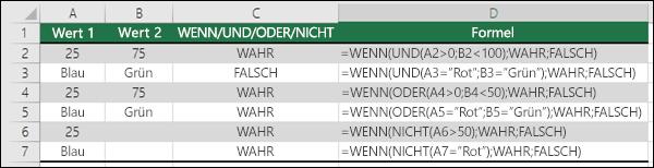 Beispiele für die Verwendung von WENN mit UND, ODER und NICHT zum Auswerten von numerischen Werten und Text