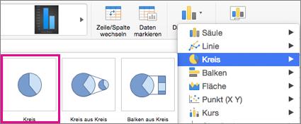 Office für Mac, Diagrammtypauswahl