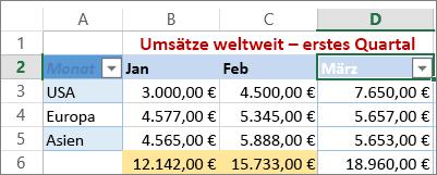 Anwenden des benutzerdefinierten Filters für Zahlenwerte