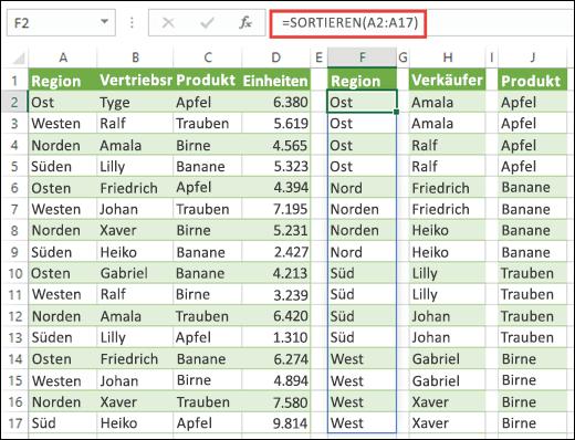 Verwenden Sie die Sortierfunktion, um Datenbereiche zu sortieren. Hier verwenden wir = SORT (a2: A17), um den Bereich zu sortieren und dann in die Zellen H2 & J2 zu kopieren, um den Namen und das Produkt der Vertriebsmitarbeiter zu sortieren.