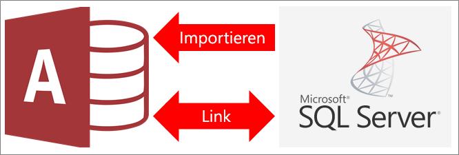 Übersicht über das Verbinden von Access mit SQL Server