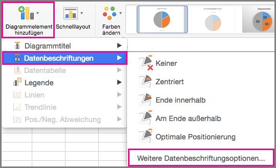 """Office für Mac, Diagramm, """"Elemente hinzufügen"""""""