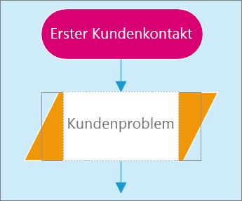 Screenshot von zwei Shapes auf einer Diagrammseite. Ein Shape ist zur Texteingabe aktiv.