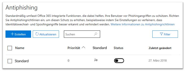 Anti-Phishing-mit Standardrichtlinie