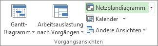 Bild der Schaltfläche 'Netzplandiagramm' auf der Registerkarte 'Ansicht'.