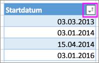 In aufsteigender Reihenfolge sortierte Datumswerte, vom ältesten zum neusten
