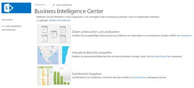 Die Homepage einer Business Intelligence Center-Website in SharePoint Online