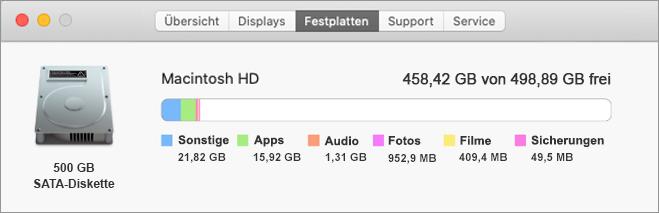 """Die Ansicht einer Beispiel-Registerkarte eines Macintosh-Speichers zeigt eine Festplatte mit der Größe gespeicherter Apps, Audios, Filme und mehr. Außerdem wird die Gesamtgröße des Speicherplatzes und der Betrag angezeigt, der """"kostenlos ist."""