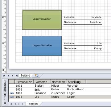 Shapes mit verknüpften Daten
