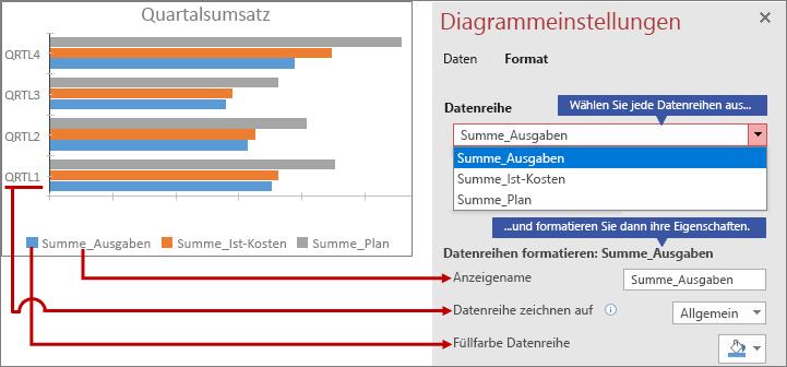"""Formatieren von verschiedenen Datenreihen auf der Registerkarte """"Format"""""""