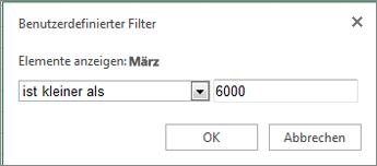 Anwenden eines benutzerdefinierten Filters zum Anzeigen von Werten unterhalb eines bestimmten Kriteriums