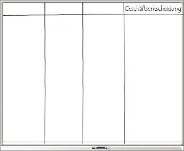 Whiteboard mit vier Spalten, einschließlich einer Spalte 'Geschäftsentscheidung'