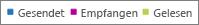 Office365-Berichte– Filtern von Diagrammen nach bestimmten verknüpften Daten