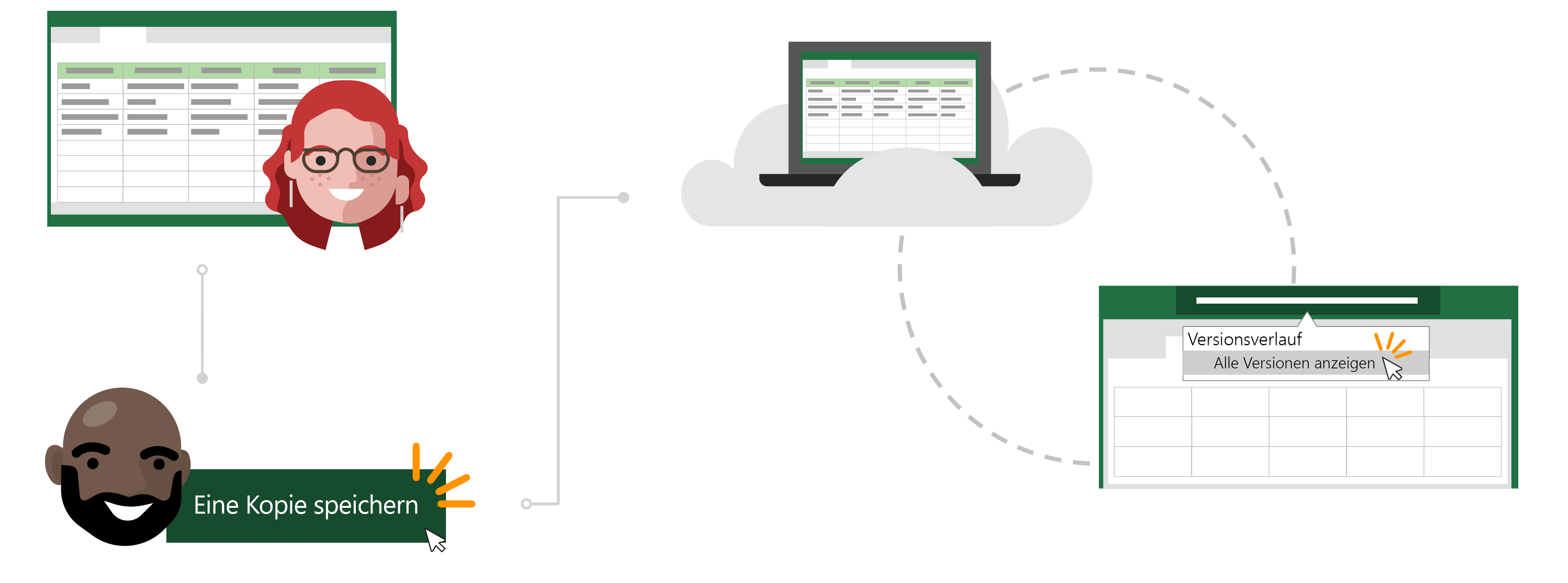 Verwenden Sie eine vorhandene Datei in der Cloud als Vorlage für eine neue Datei, indem Sie eine Kopie speichern.