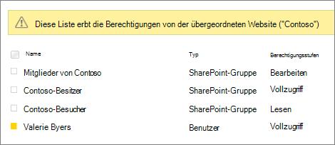 Umfrageberechtigungen für Gruppen und Benutzer