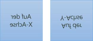 Beispiel für gespiegelten Text: Der erste ist um 180 Grad auf der X-Achse und der zweite um 180 Grad auf der Y-Achse gedreht.