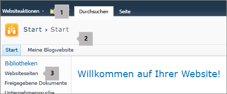 SharePoint 2010 – Obere linke Bildschirmecke