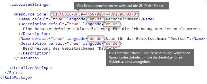 """XML-Markup mit Inhalten des Elements """"LokalisierteZeichenfolgen"""""""