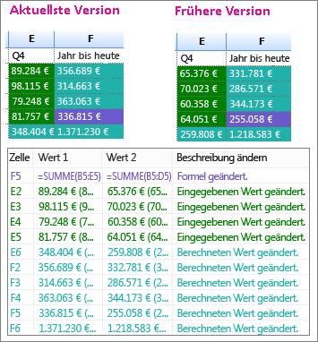 Vergleichsergebnisse von zwei Versionen einer Arbeitsmappe
