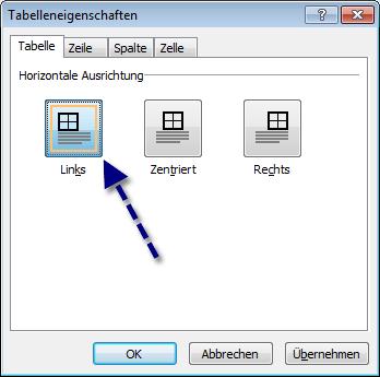 Dialogfeld 'Tabelleneigenschaften'