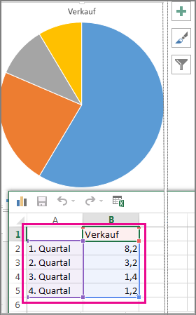 Kreisdiagramm mit Beispieldaten in einer Kalkulationstabelle