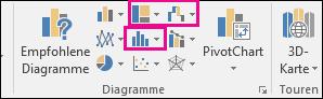 Symbole zum Einfügen von Hierarchie-, Wasserfall-, Kurs- oder Statistikdiagrammen in Excel 2016 für Windows