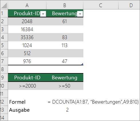 Ein Beispiel für die DBANZAHL2-Funktion