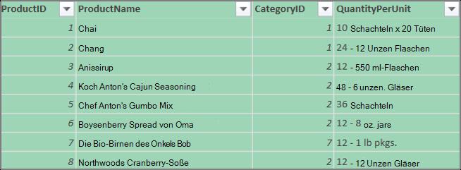 Kombinieren von Daten aus mehreren Datenquellen (Power Query) - Excel
