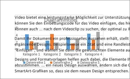 Beispiel für ein Diagramm hinter einem Textblock