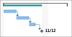 """Abbildung des Symbols """"Meilenstein"""" in einem Gantt-Diagramm"""