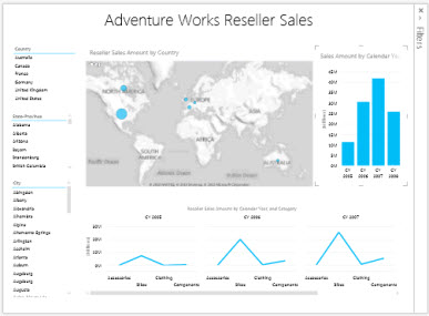"""Bericht """"Reseller Sales"""""""