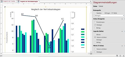 Neue Diagramme zum Visualisieren von Daten