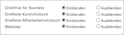 """Eine Liste mit """"OneDrive for Business"""", """"OneNote-Kursnotizbuch"""", """"OneNote-Mitarbeiternotizbuch"""" und """"Websites"""" mit den Schaltflächen """"Anzeigen"""" und """"Ausblenden""""."""