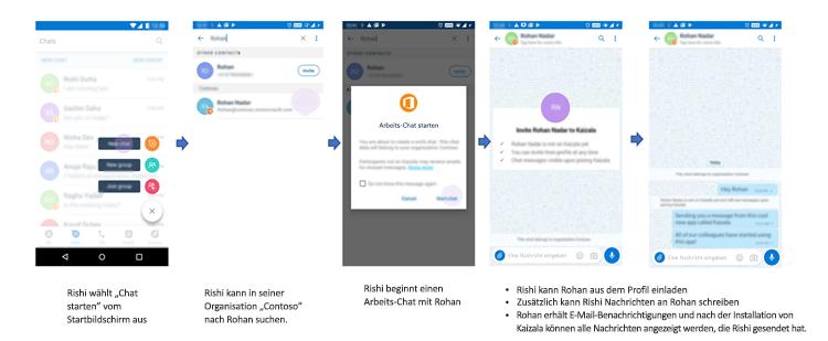 Bilder der Smartphone-Benutzeroberfläche zum Starten eines Chats mit einem Benutzer, der sich nicht auf Kaizala befindet.