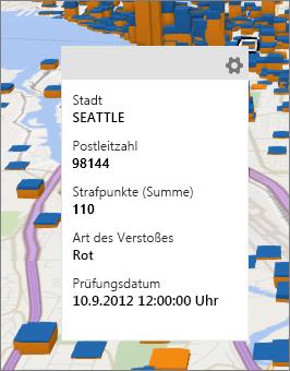 Datenkarte mit Datenpunktdetails
