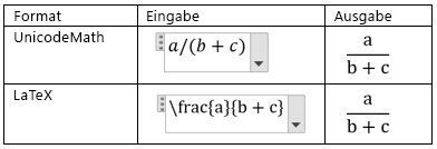 Erstellen von Brüchen in linearen