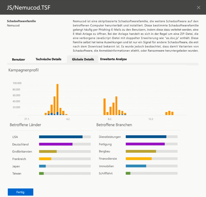 Screenshot der globalen Details der häufigsten Bedrohungen in Threat Intelligence